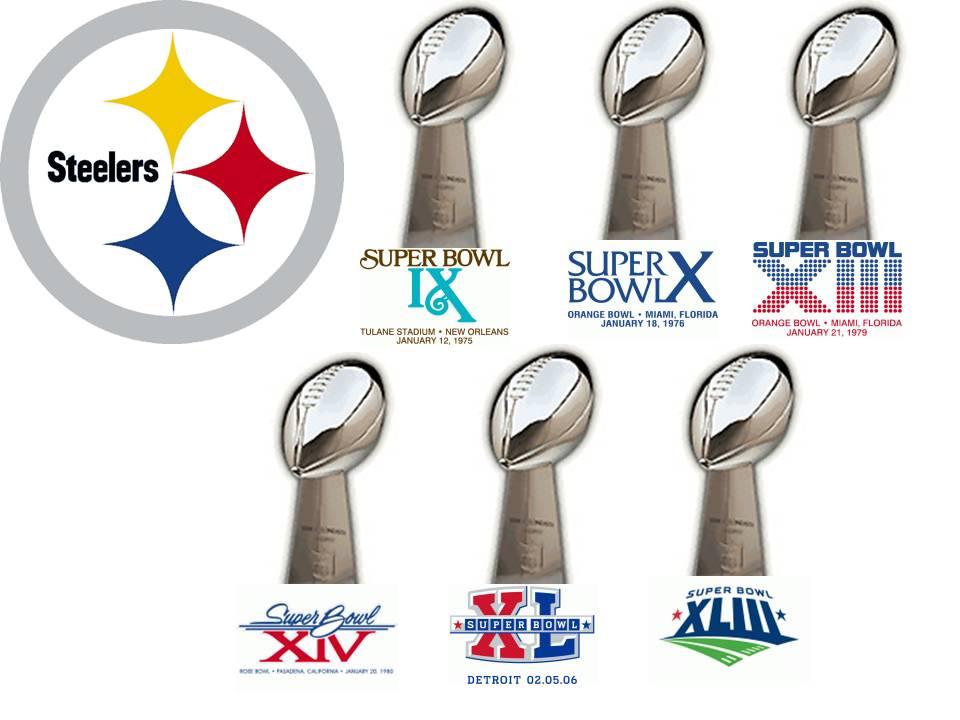Description: Description: http://myweb.astate.edu/mdraganj/Steelers6pack.jpg